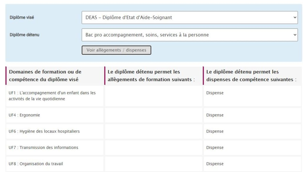 bac pro accompagnement dispense pour vae as